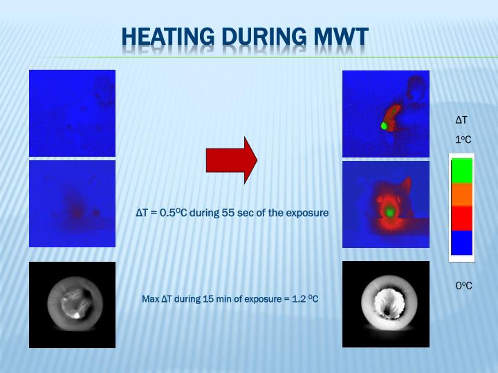 Heating during MWT