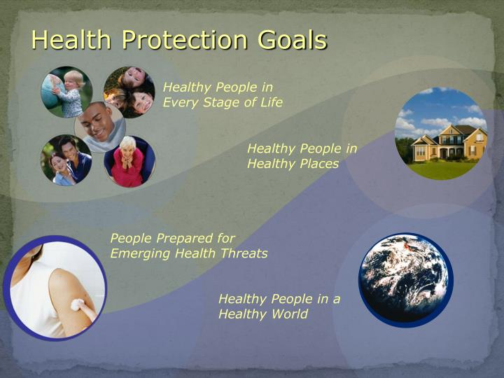 Health Protection Goals