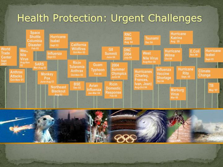 Health Protection: Urgent Challenges