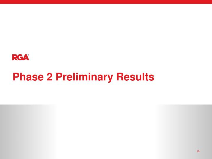 Phase 2 Preliminary Results