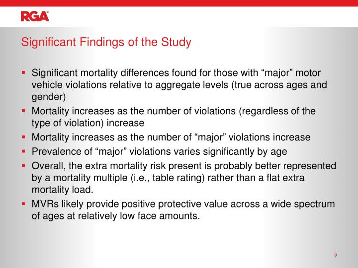 Significant Findings of the Study
