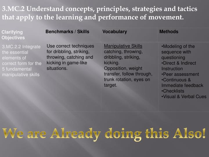 3.MC.2 Understand concepts, principles, strategies and tactics that apply to the learning and performance of movement.