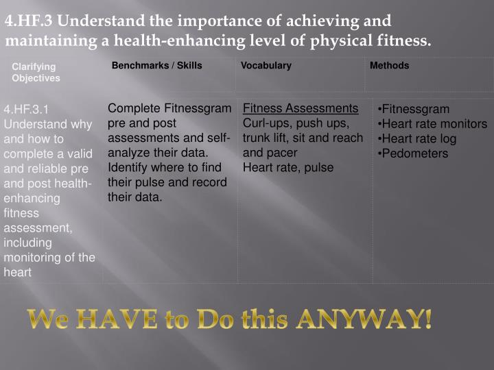 4.HF.3 Understand the importance of achieving and maintaining a health-enhancing level of physical fitness.