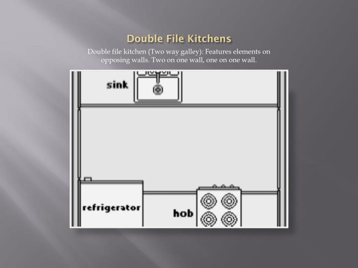 Double File Kitchens