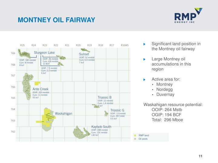 MONTNEY Oil FAIRWAY