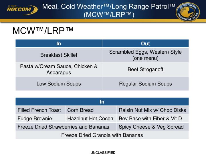 Meal cold weather long range patrol mcw lrp