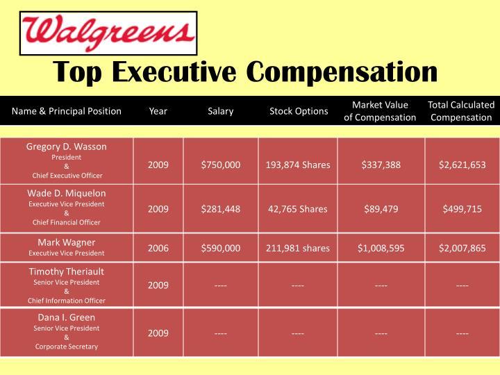 Top Executive Compensation