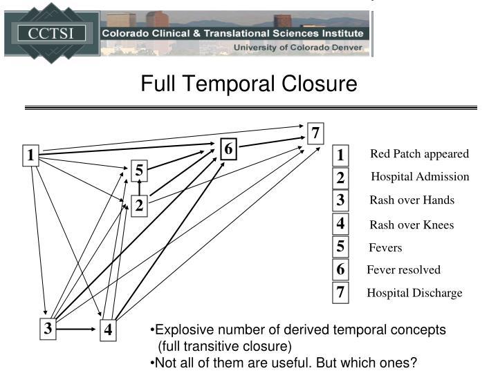 Full Temporal Closure