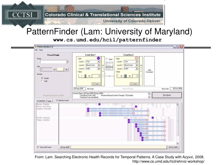 PatternFinder (Lam: University of Maryland)