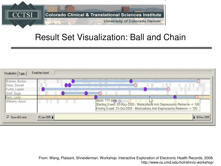 Result Set Visualization: Ball and Chain