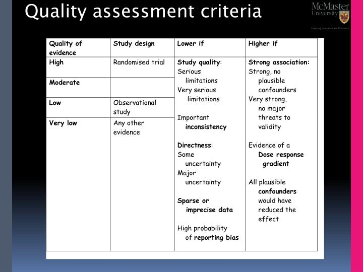 Quality assessment criteria