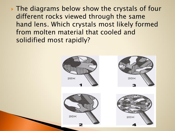 The diagrams below show the crystals of four different rocks viewed through the same hand lens. Which crystals most likely formed from molten material that cooled and solidified most rapidly?