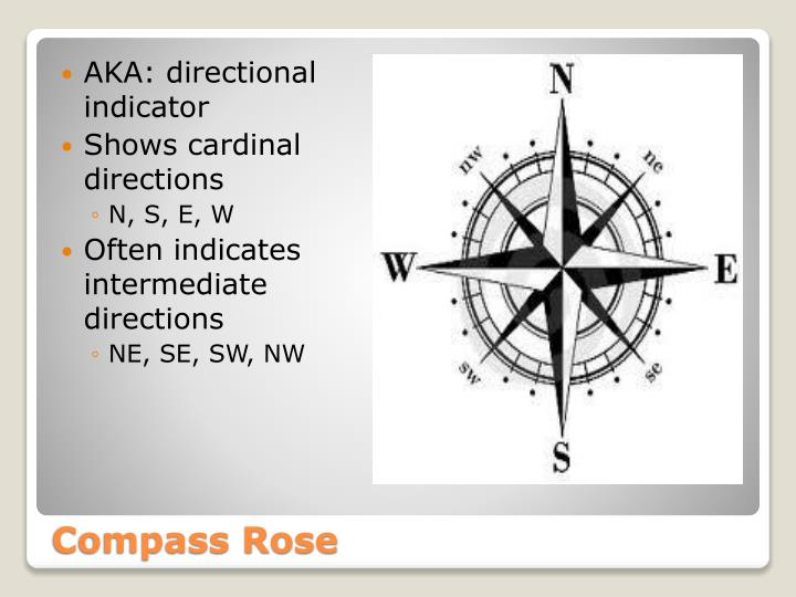 AKA: directional indicator