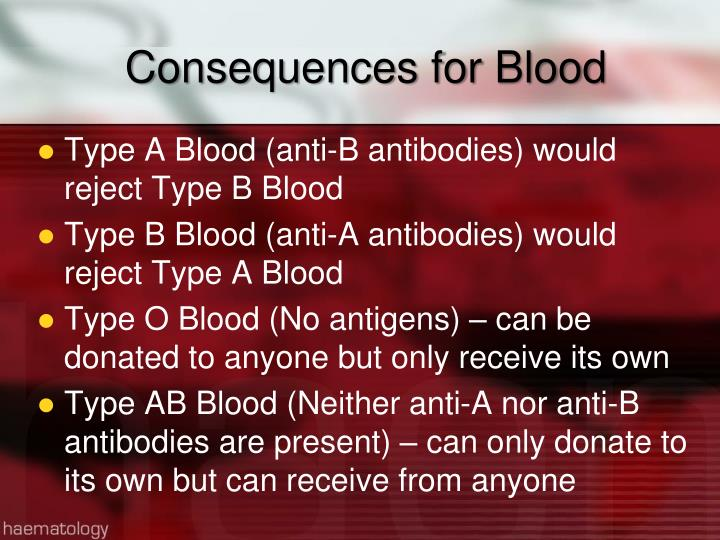 Consequences for Blood