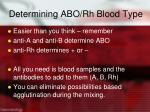 determining abo rh blood type
