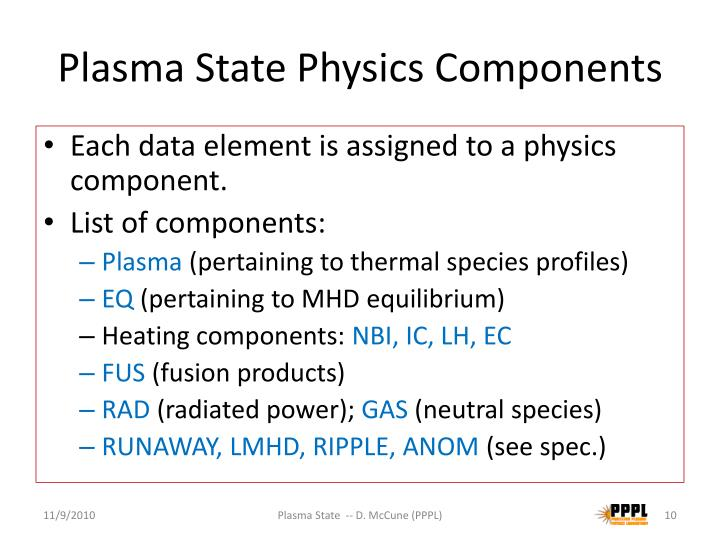 Plasma State Physics Components