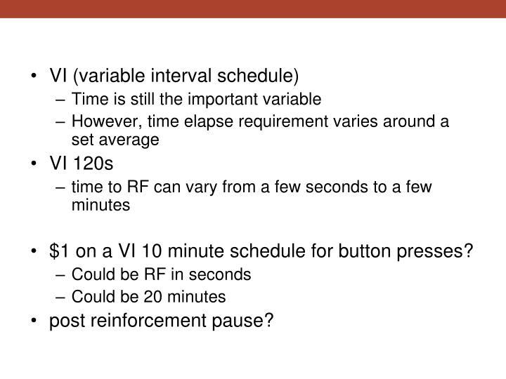 VI (variable interval schedule)
