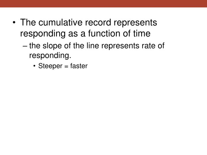 The cumulative record represents responding as a function of time