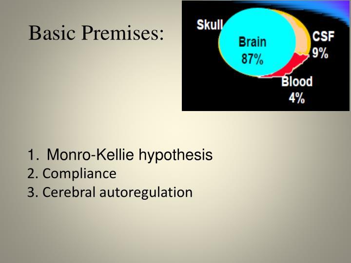 Basic Premises: