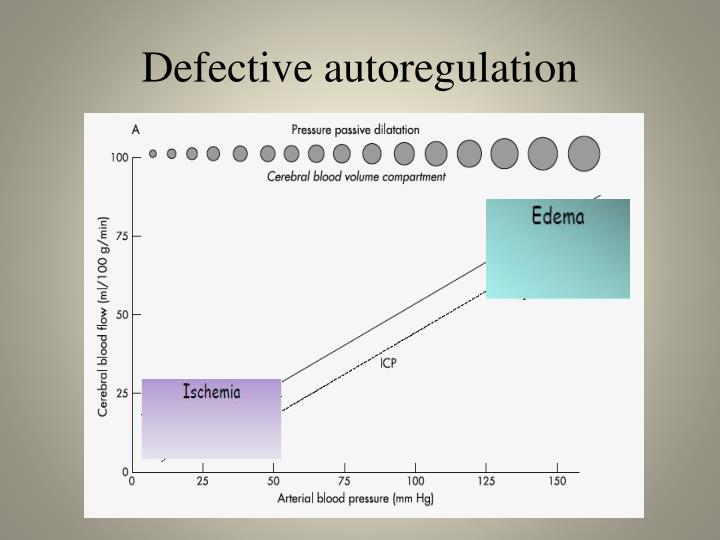 Defective autoregulation