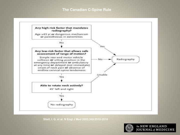 The Canadian C-Spine Rule
