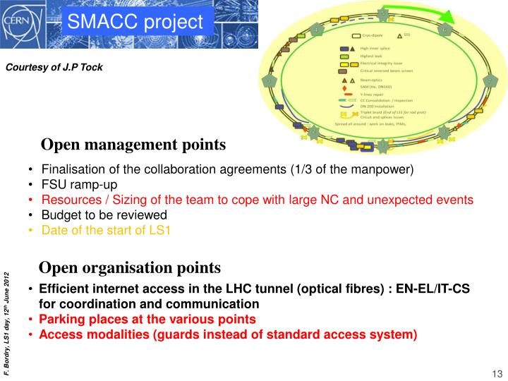 SMACC project