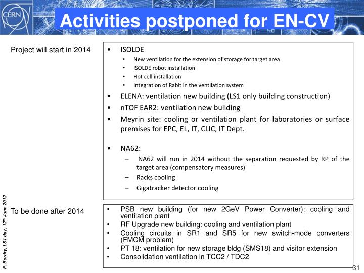Activities postponed for EN-CV