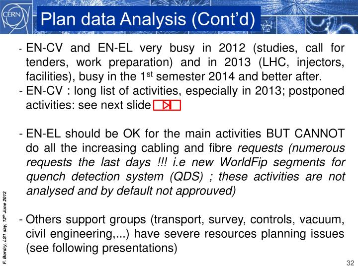 Plan data Analysis (Cont'd)
