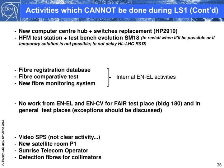 Activities which CANNOT be done during LS1 (Cont'd)