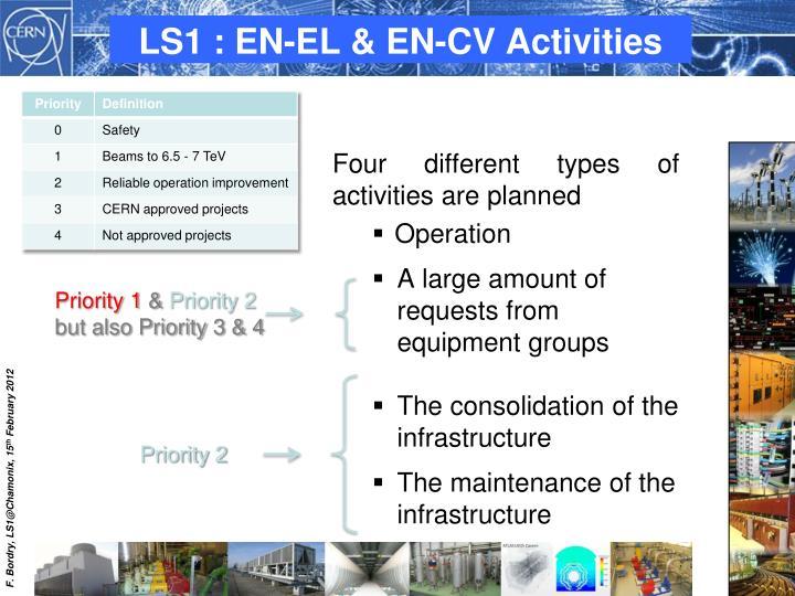 LS1 : EN-EL & EN-CV Activities