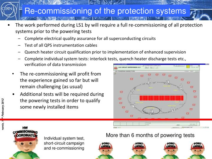 Re-commissioning of the protection systems