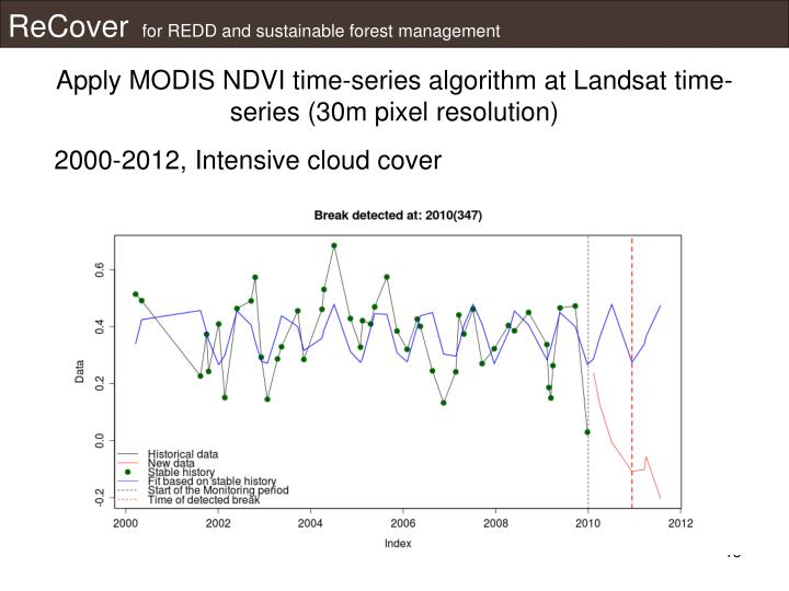 Apply MODIS NDVI time-series algorithm at Landsat time-series (30m pixel resolution)