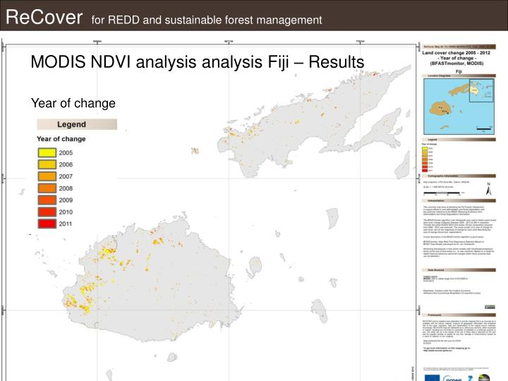 MODIS NDVI analysis analysis Fiji – Results