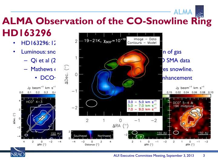 ALMA Observation of the CO-Snowline Ring