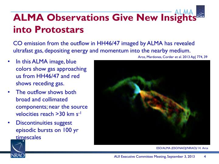 ALMA Observations Give New Insights into