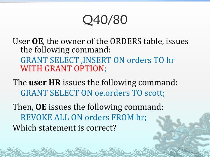 Q40/80