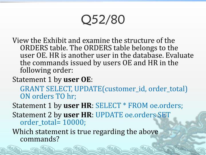 Q52/80