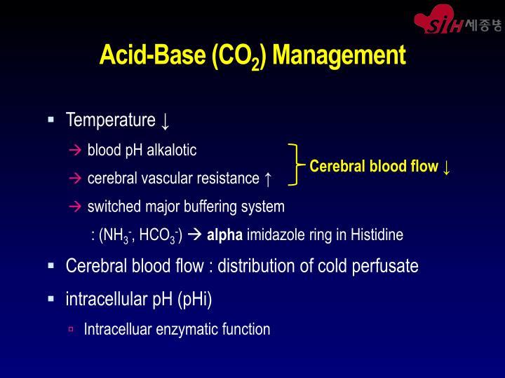 Acid-Base (CO