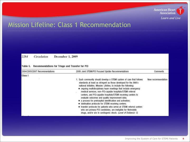 Mission Lifeline: Class