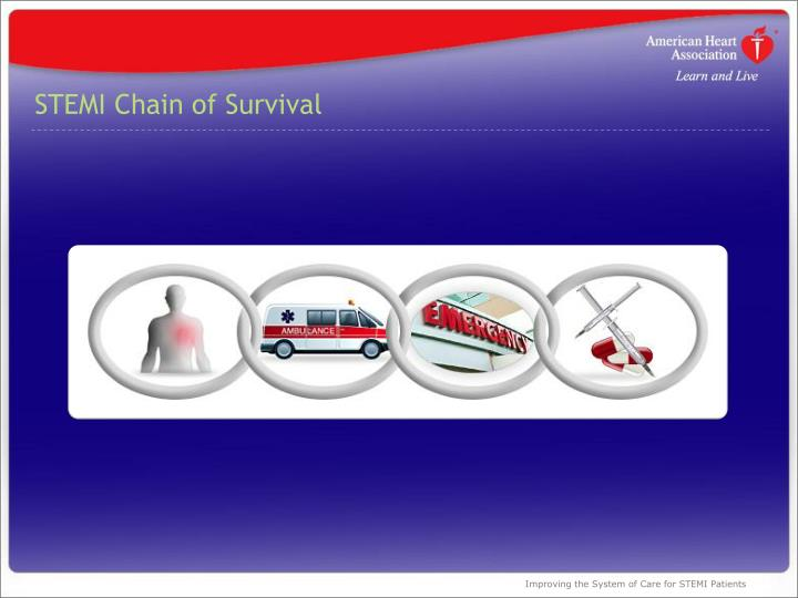 STEMI Chain of Survival