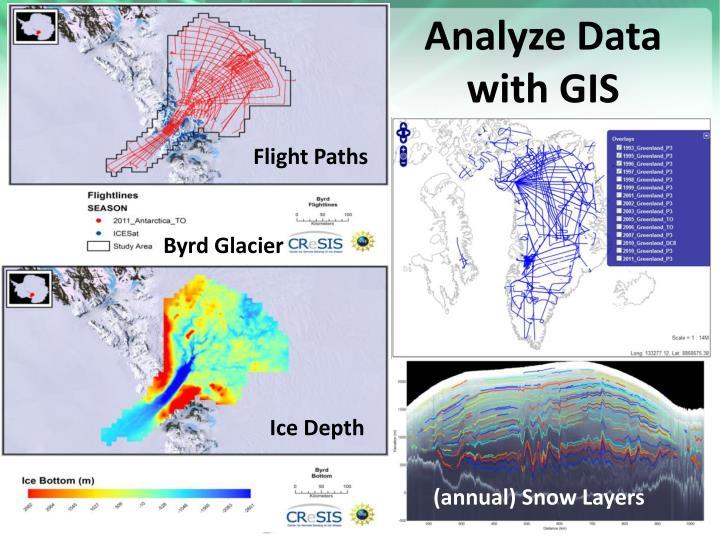 Analyze Data with GIS