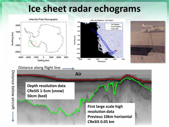 Ice sheet radar echograms