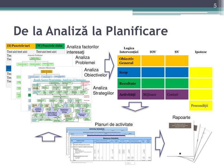 De la Analiză la Planificare