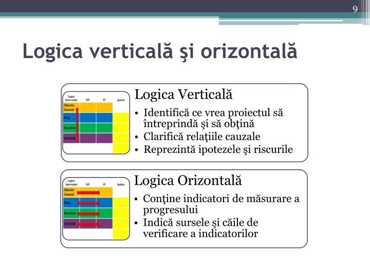 Logica verticală şi orizontală