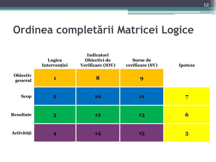 Ordinea completării Matricei Logice