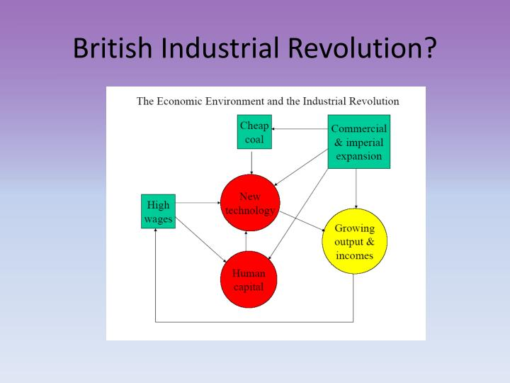 British Industrial Revolution?