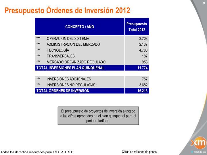 Presupuesto Órdenes de Inversión 2012