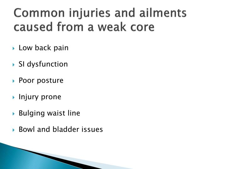 Common injuries and ailments caused from a weak core