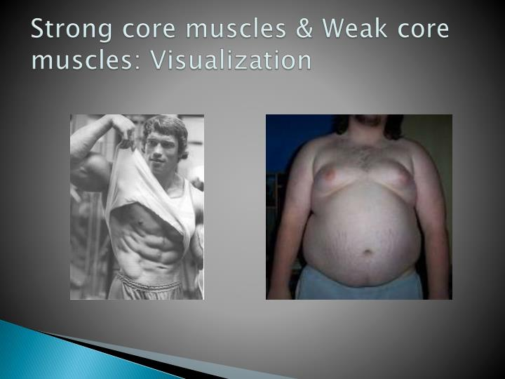 Strong core muscles & Weak core muscles: Visualization