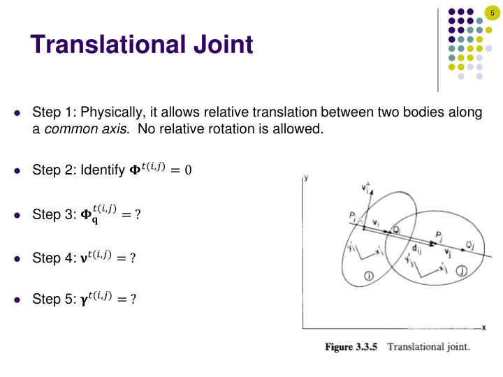 Translational Joint